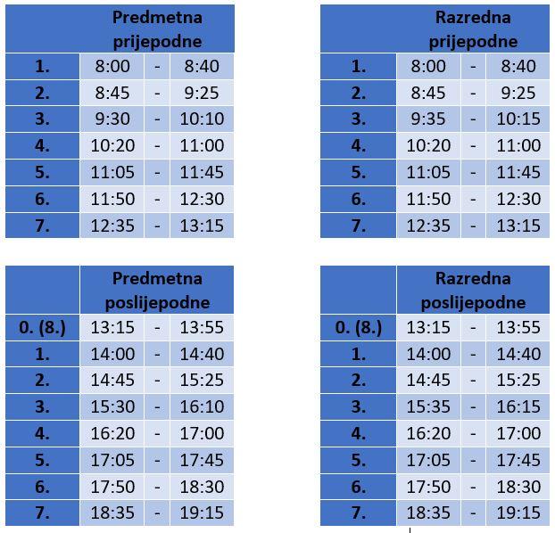 raspored zvona - 40 min