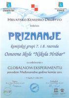 globalni projekt2